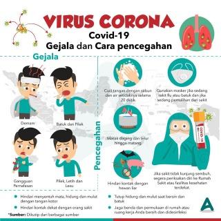 Patut Dicoba, Ini 5 Jenis Makanan untuk Menambah Kekebalan Tubuh Cegah Virus Corona